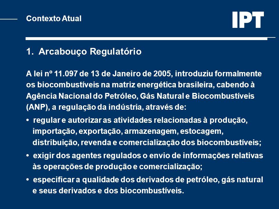 Contexto Atual 1. Arcabouço Regulatório A lei nº 11.097 de 13 de Janeiro de 2005, introduziu formalmente os biocombustíveis na matriz energética brasi