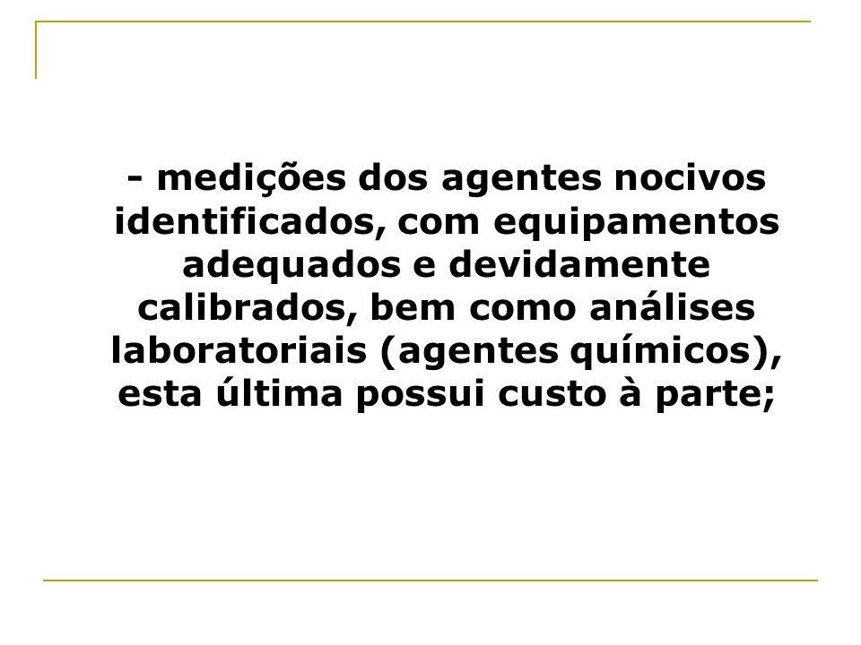 - medições dos agentes nocivos identificados, com equipamentos adequados e devidamente calibrados, bem como análises laboratoriais (agentes químicos),