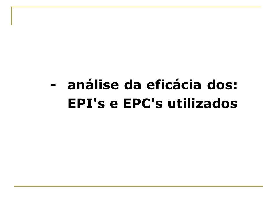 -análise da eficácia dos: EPI's e EPC's utilizados