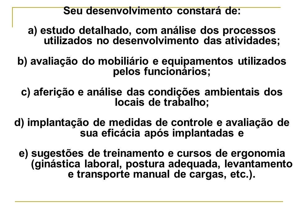Seu desenvolvimento constará de: a) estudo detalhado, com análise dos processos utilizados no desenvolvimento das atividades; b) avaliação do mobiliár
