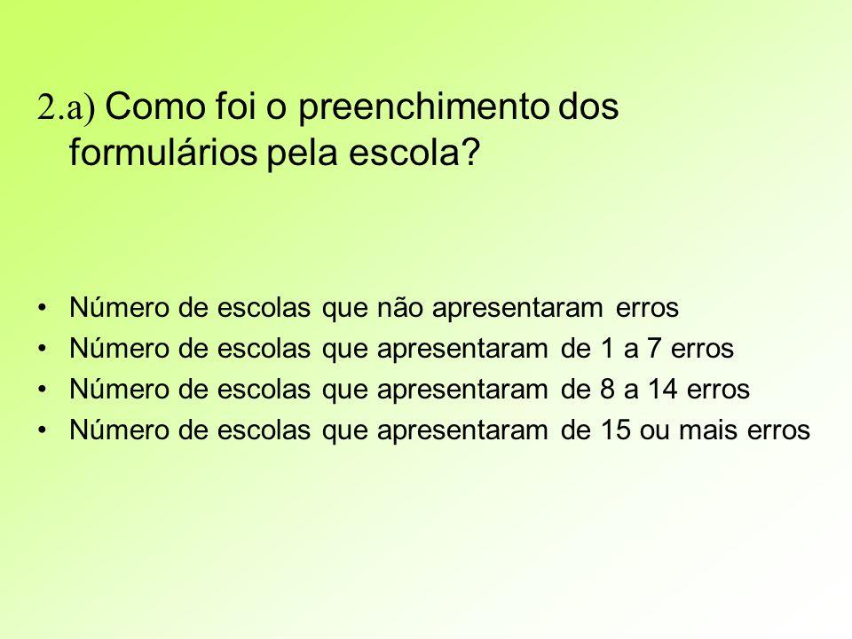 2.a) Como foi o preenchimento dos formulários pela escola.
