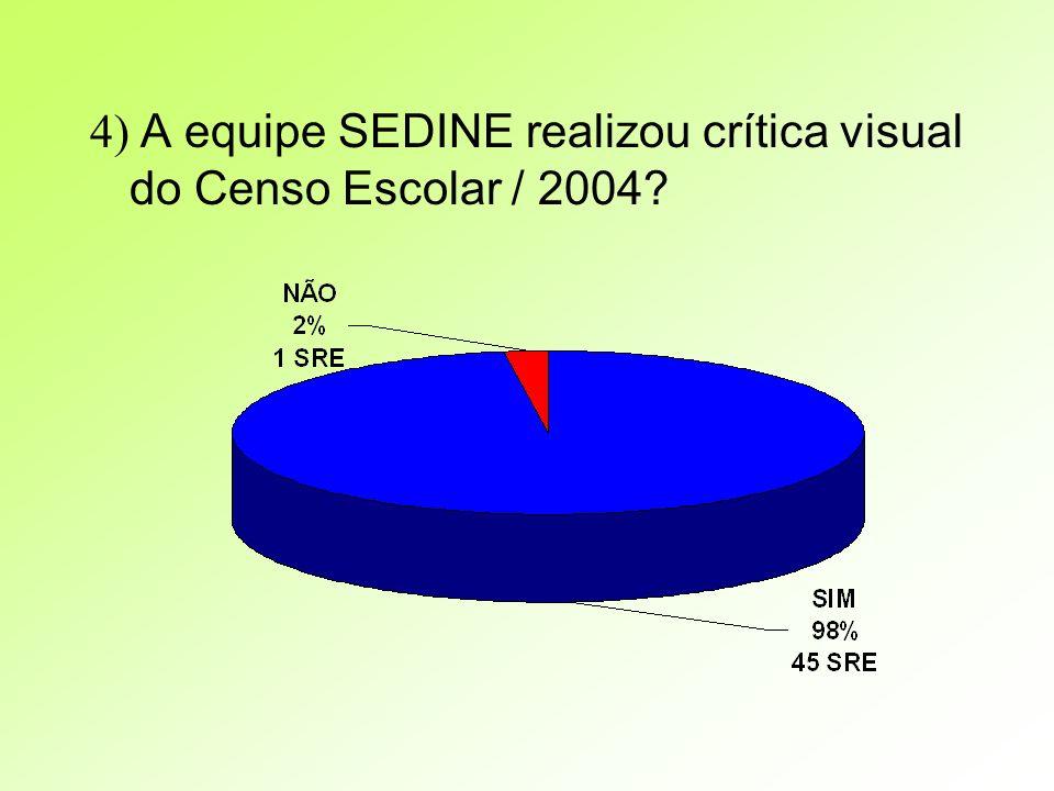 4) A equipe SEDINE realizou crítica visual do Censo Escolar / 2004