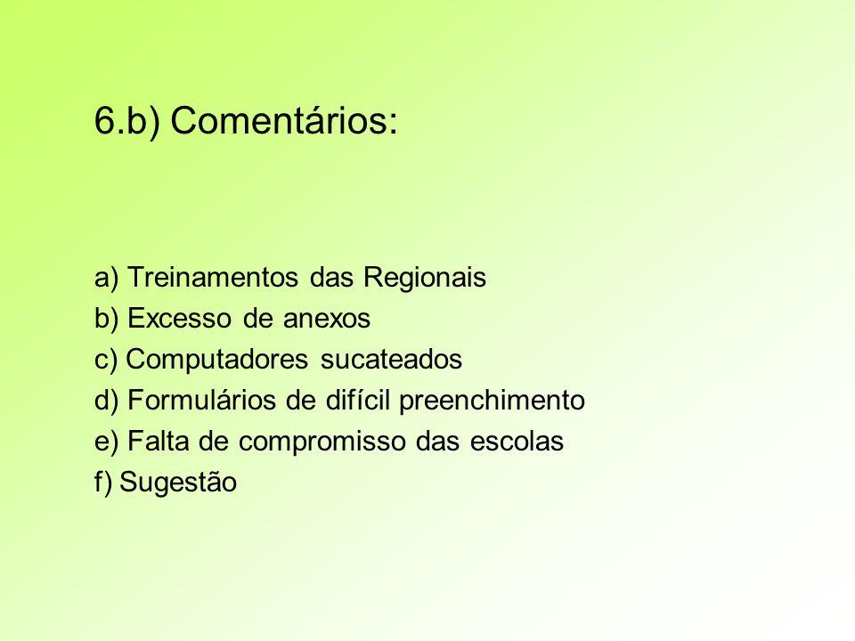 6.b) Comentários: a) Treinamentos das Regionais b) Excesso de anexos c) Computadores sucateados d) Formulários de difícil preenchimento e) Falta de compromisso das escolas f) Sugestão