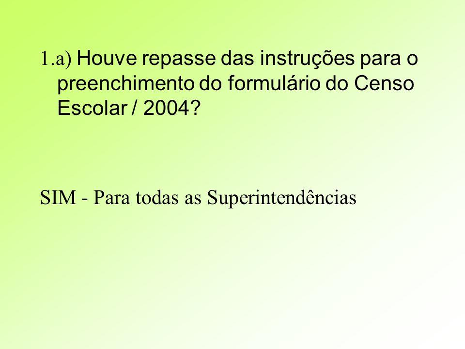 1.a) Houve repasse das instruções para o preenchimento do formulário do Censo Escolar / 2004.