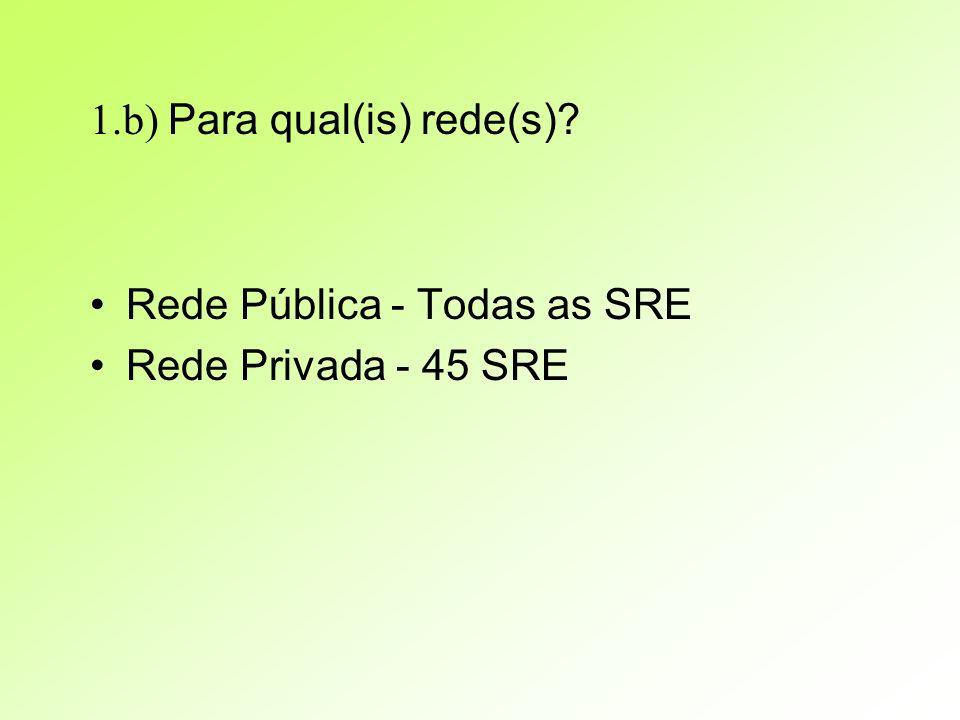 1.b) Para qual(is) rede(s) Rede Pública - Todas as SRE Rede Privada - 45 SRE