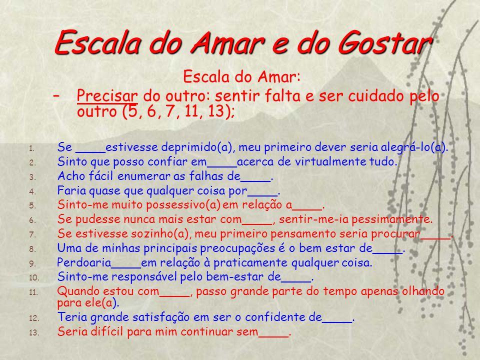 Escala do Amar e do Gostar Escala do Amar: –Precisar do outro: sentir falta e ser cuidado pelo outro (5, 6, 7, 11, 13); 1. Se ____estivesse deprimido(