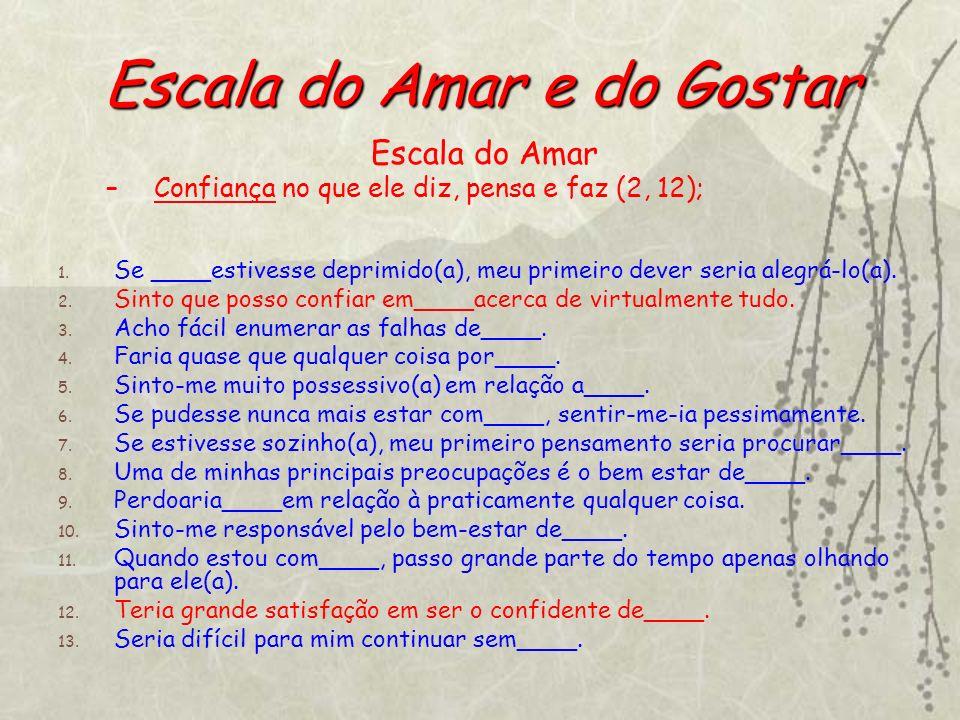 Escala do Amar e do Gostar Escala do Amar –Confiança no que ele diz, pensa e faz (2, 12); 1. Se ____estivesse deprimido(a), meu primeiro dever seria a