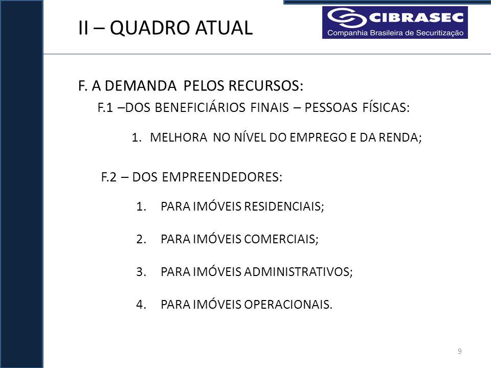 II – QUADRO ATUAL F. A DEMANDA PELOS RECURSOS: F.1 –DOS BENEFICIÁRIOS FINAIS – PESSOAS FÍSICAS: F.2 – DOS EMPREENDEDORES: 1.PARA IMÓVEIS RESIDENCIAIS;