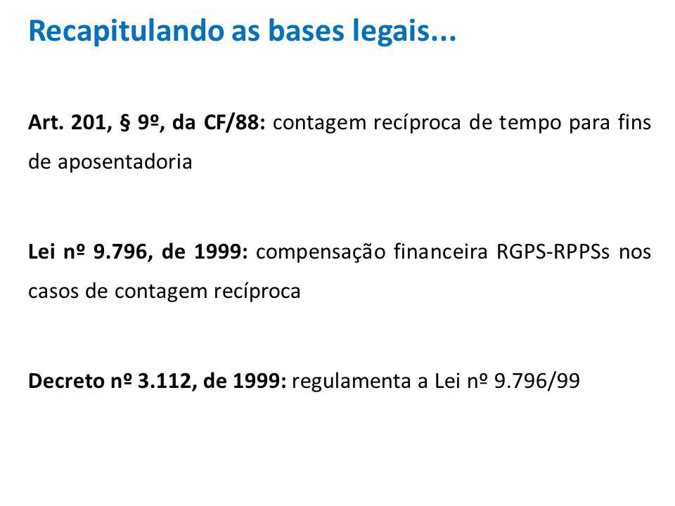 Recapitulando as bases legais... Art. 201, § 9º, da CF/88: contagem recíproca de tempo para fins de aposentadoria Lei nº 9.796, de 1999: compensação f