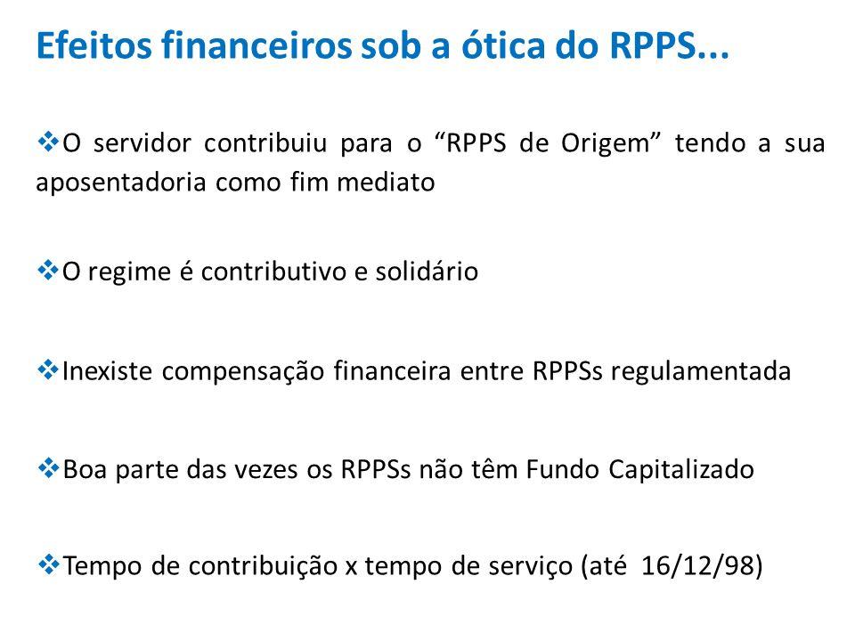 Efeitos financeiros sob a ótica do RPPS... O servidor contribuiu para o RPPS de Origem tendo a sua aposentadoria como fim mediato Tempo de contribuiçã