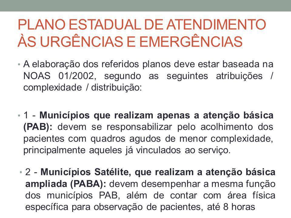 PLANO ESTADUAL DE ATENDIMENTO ÀS URGÊNCIAS E EMERGÊNCIAS A elaboração dos referidos planos deve estar baseada na NOAS 01/2002, segundo as seguintes at