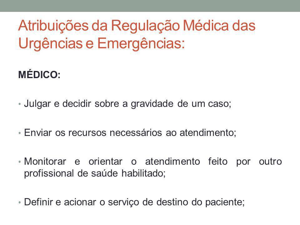 Atribuições da Regulação Médica das Urgências e Emergências: MÉDICO: Julgar e decidir sobre a gravidade de um caso; Enviar os recursos necessários ao