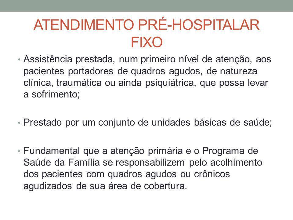 ATENDIMENTO PRÉ-HOSPITALAR FIXO Assistência prestada, num primeiro nível de atenção, aos pacientes portadores de quadros agudos, de natureza clínica,