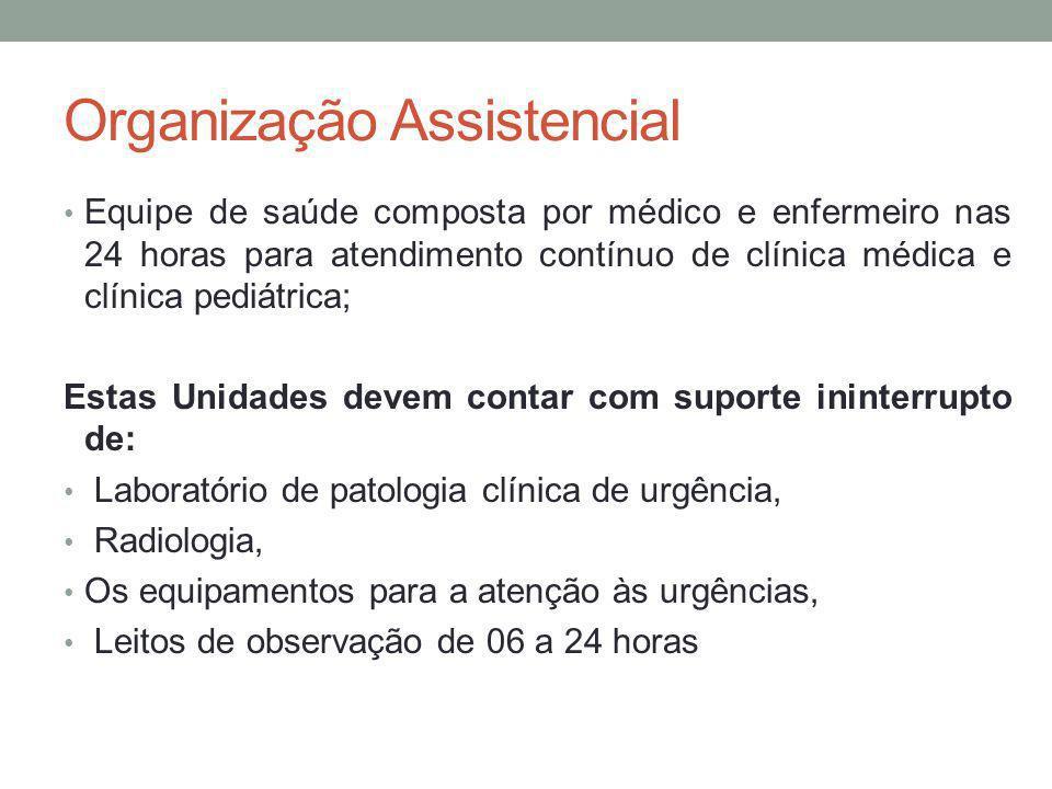 Organização Assistencial Equipe de saúde composta por médico e enfermeiro nas 24 horas para atendimento contínuo de clínica médica e clínica pediátric