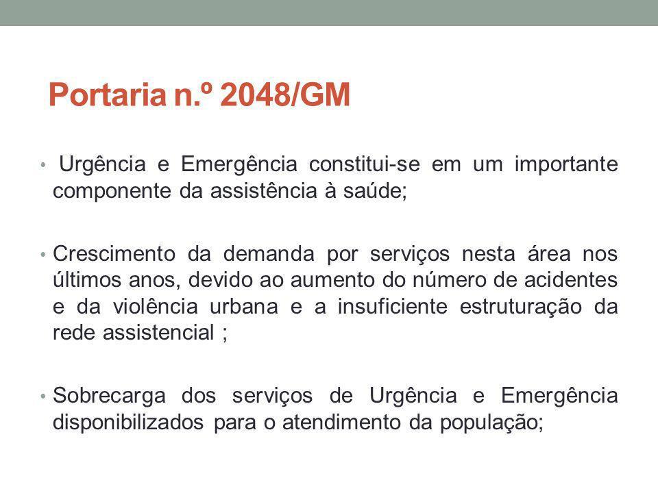 Portaria n.º 2048/GM Urgência e Emergência constitui-se em um importante componente da assistência à saúde; Crescimento da demanda por serviços nesta