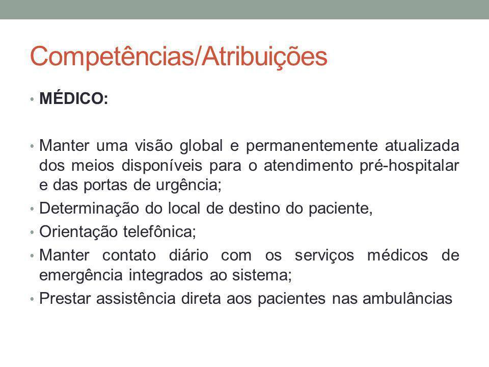 Competências/Atribuições MÉDICO: Manter uma visão global e permanentemente atualizada dos meios disponíveis para o atendimento pré-hospitalar e das po