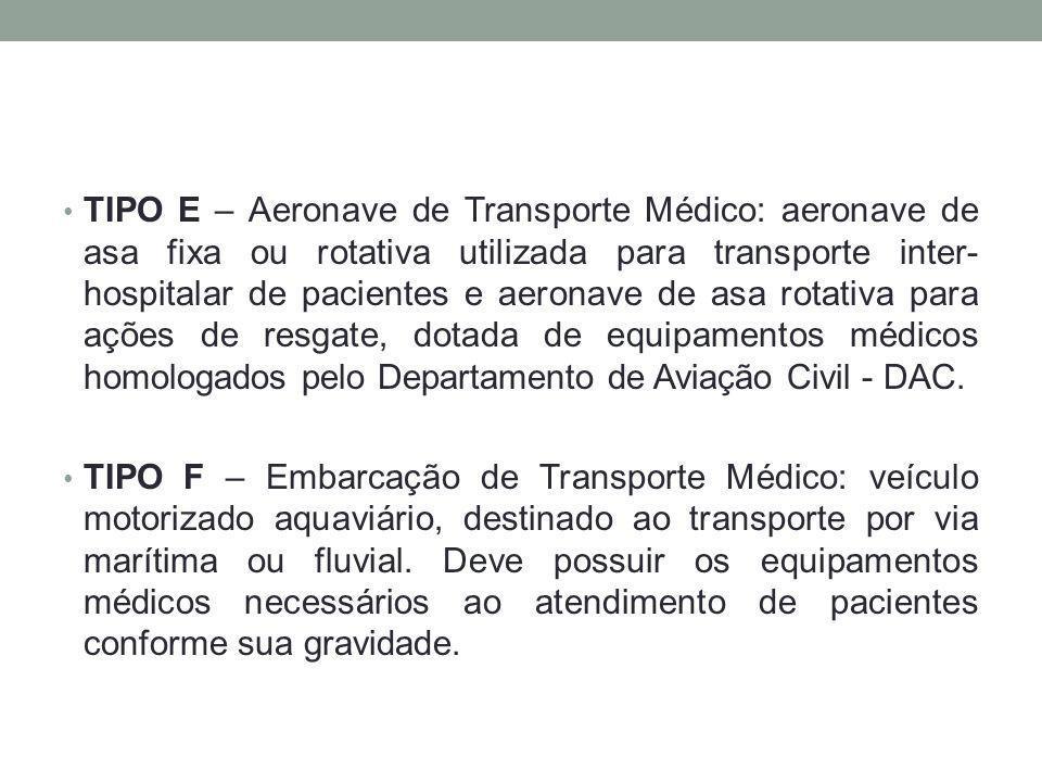 TIPO E – Aeronave de Transporte Médico: aeronave de asa fixa ou rotativa utilizada para transporte inter- hospitalar de pacientes e aeronave de asa ro