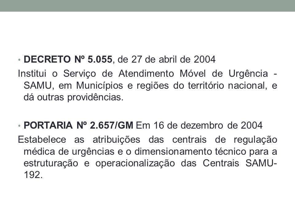 DECRETO Nº 5.055, de 27 de abril de 2004 Institui o Serviço de Atendimento Móvel de Urgência - SAMU, em Municípios e regiões do território nacional, e