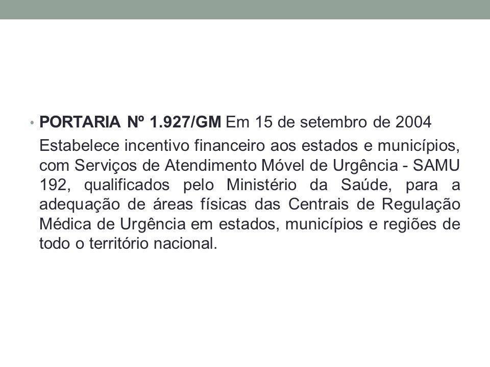 PORTARIA Nº 1.927/GM Em 15 de setembro de 2004 Estabelece incentivo financeiro aos estados e municípios, com Serviços de Atendimento Móvel de Urgência