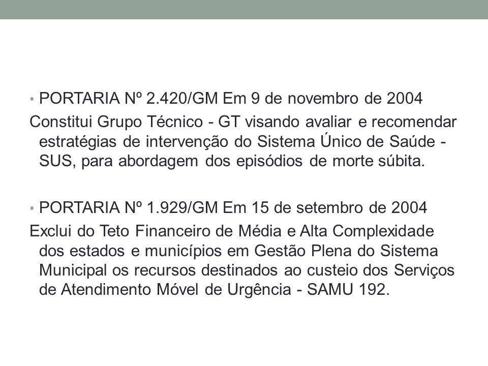 PORTARIA Nº 2.420/GM Em 9 de novembro de 2004 Constitui Grupo Técnico - GT visando avaliar e recomendar estratégias de intervenção do Sistema Único de