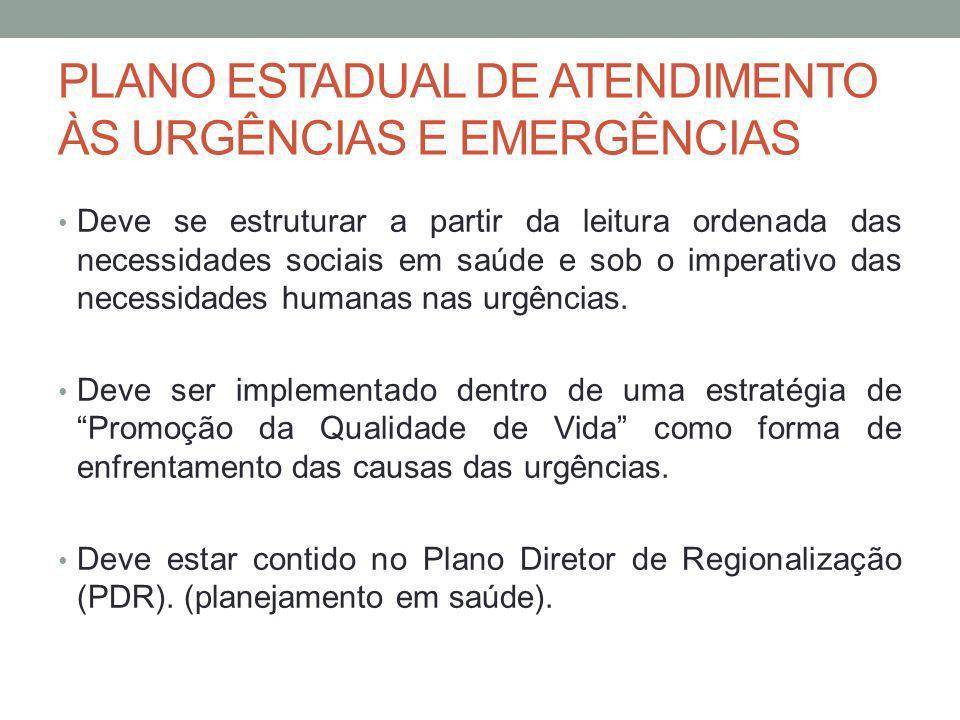 Atendimento pré-hospitalar móvel primário: Quando o pedido de socorro for oriundo de um cidadão.