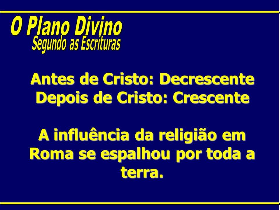 Antes de Cristo: Decrescente Depois de Cristo: Crescente A influência da religião em Roma se espalhou por toda a terra.