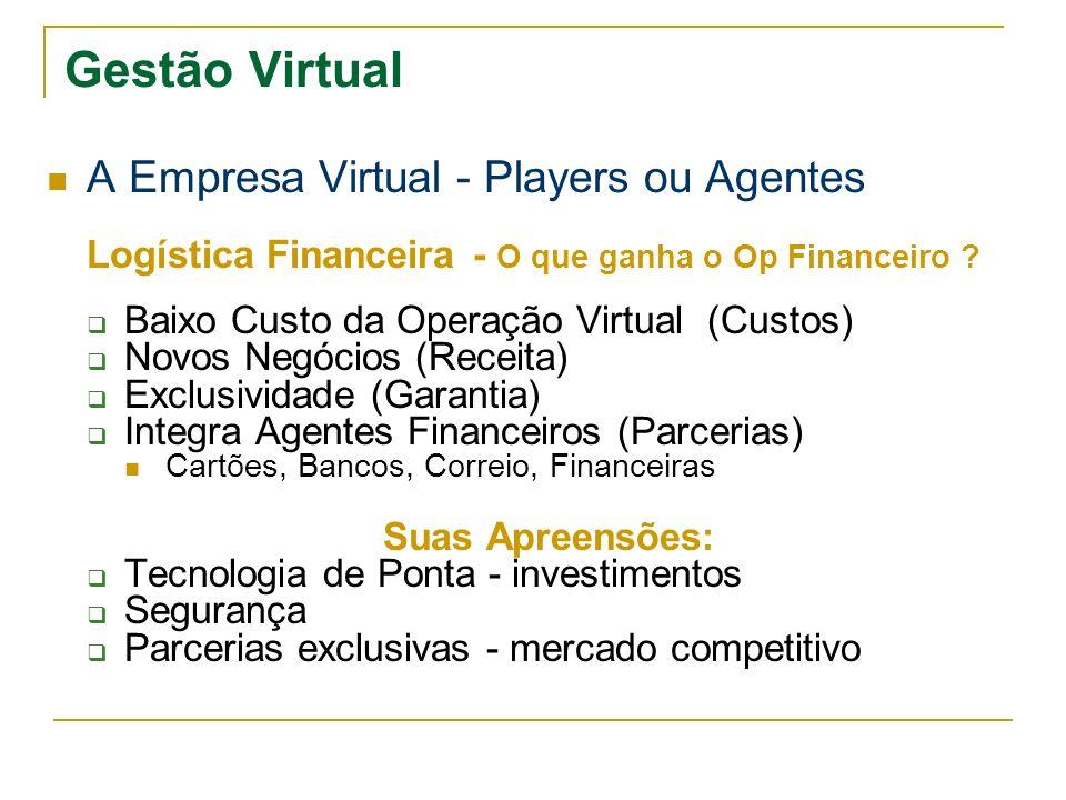 Gestão Virtual A Empresa Virtual - Players ou Agentes Logística Financeira- O que ganha o Op Financeiro ? Baixo Custo da Operação Virtual (Custos) Nov
