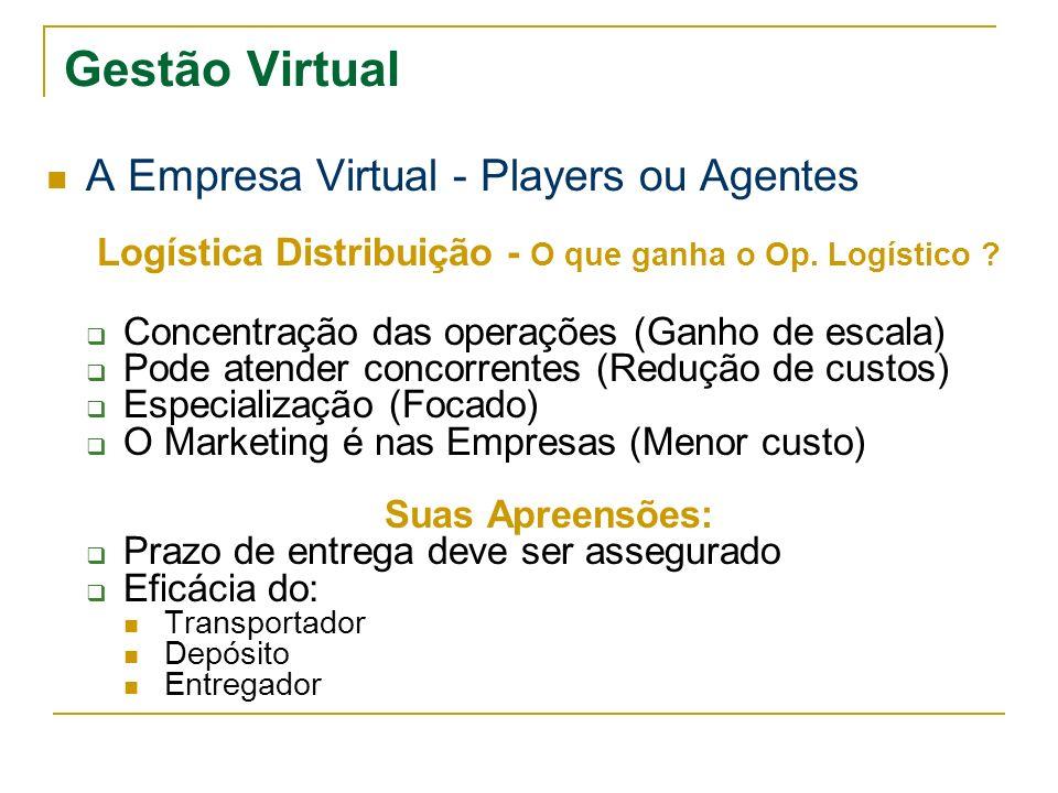 Gestão Virtual A Empresa Virtual - Players ou Agentes Logística Distribuição - O que ganha o Op. Logístico ? Concentração das operações (Ganho de esca
