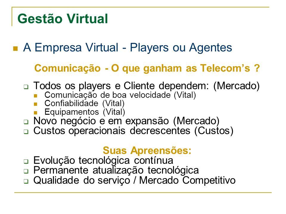 Gestão Virtual A Empresa Virtual - Players ou Agentes Comunicação - O que ganham as Telecoms ? Todos os players e Cliente dependem: (Mercado) Comunica