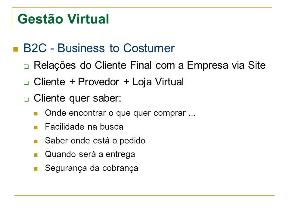 Gestão Virtual B2C - Business to Costumer Relações do Cliente Final com a Empresa via Site Cliente + Provedor + Loja Virtual Cliente quer saber: Onde