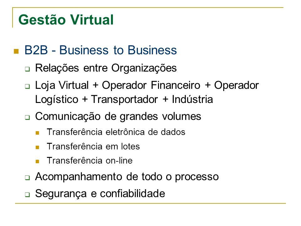 Gestão Virtual B2B - Business to Business Relações entre Organizações Loja Virtual + Operador Financeiro + Operador Logístico + Transportador + Indúst