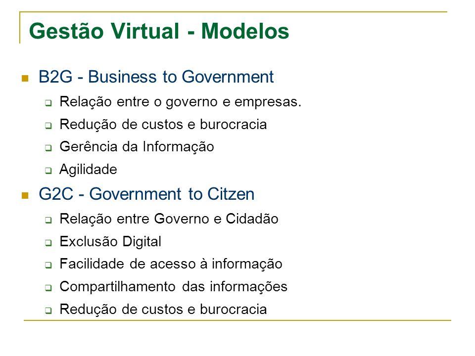 Gestão Virtual - Modelos B2G - Business to Government Relação entre o governo e empresas. Redução de custos e burocracia Gerência da Informação Agilid