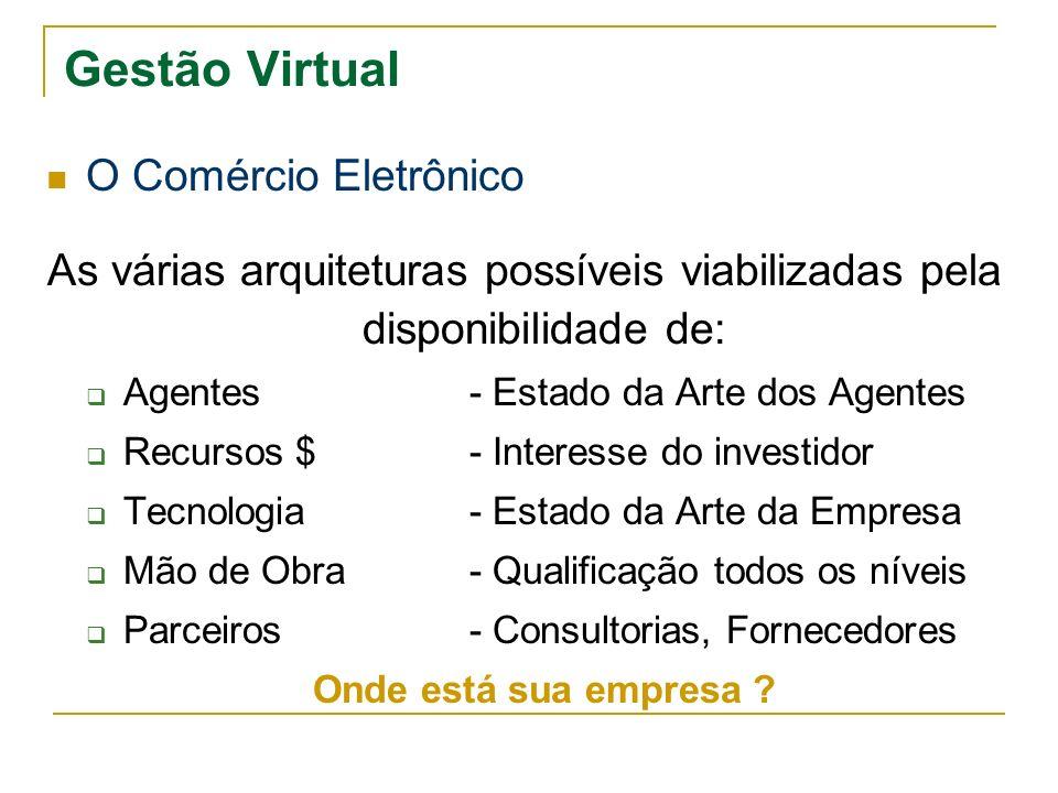 Gestão Virtual O Comércio Eletrônico As várias arquiteturas possíveis viabilizadas pela disponibilidade de: Agentes - Estado da Arte dos Agentes Recur