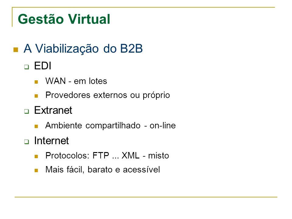 Gestão Virtual A Viabilização do B2B EDI WAN - em lotes Provedores externos ou próprio Extranet Ambiente compartilhado - on-line Internet Protocolos: