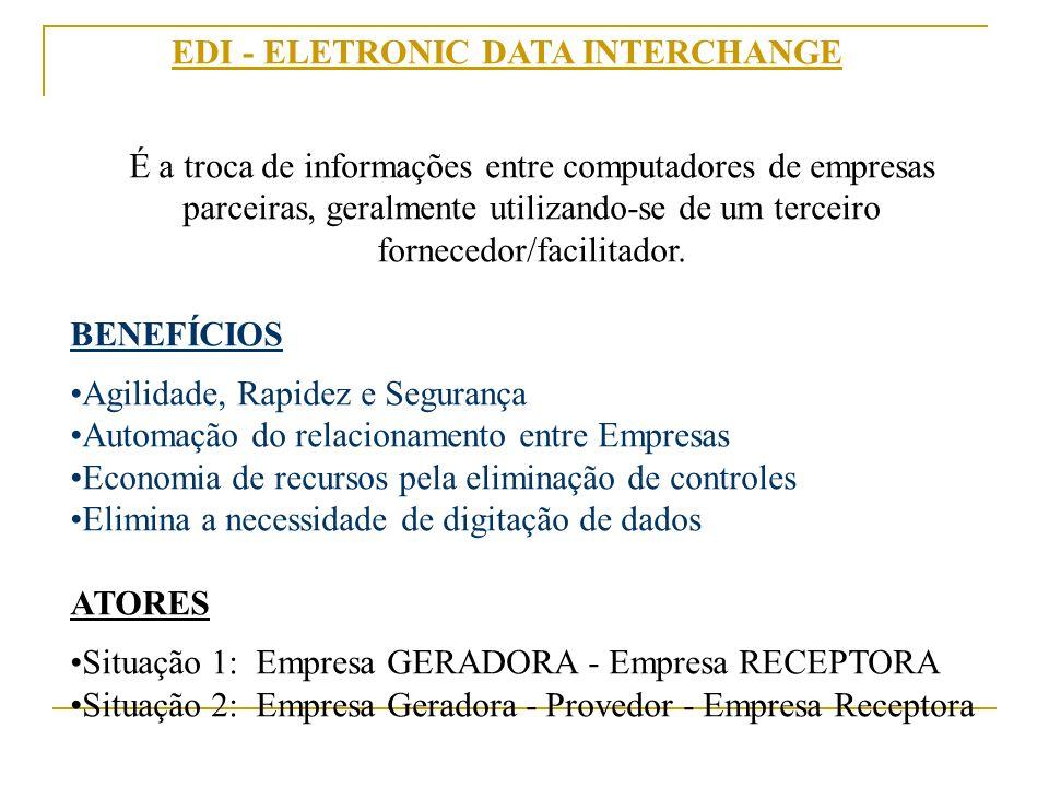 EDI - ELETRONIC DATA INTERCHANGE É a troca de informações entre computadores de empresas parceiras, geralmente utilizando-se de um terceiro fornecedor