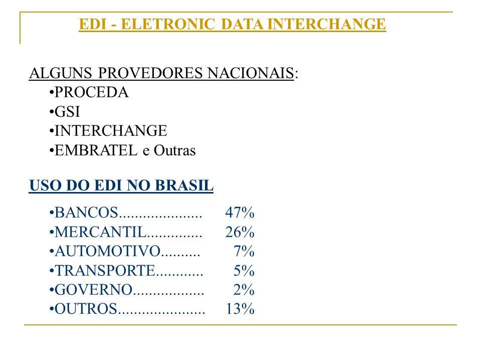 EDI - ELETRONIC DATA INTERCHANGE ALGUNS PROVEDORES NACIONAIS: PROCEDA GSI INTERCHANGE EMBRATEL e Outras USO DO EDI NO BRASIL BANCOS...................