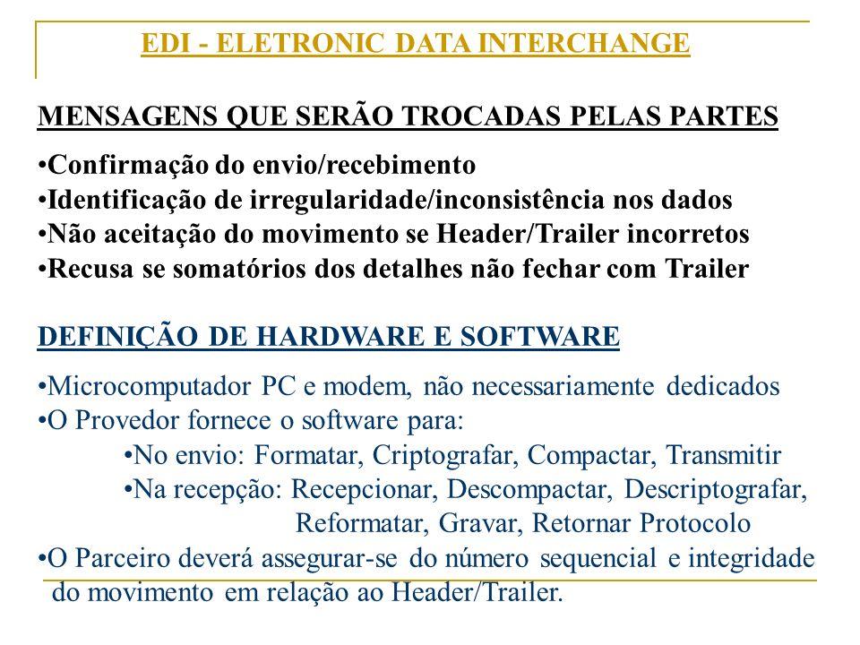 EDI - ELETRONIC DATA INTERCHANGE MENSAGENS QUE SERÃO TROCADAS PELAS PARTES Confirmação do envio/recebimento Identificação de irregularidade/inconsistê