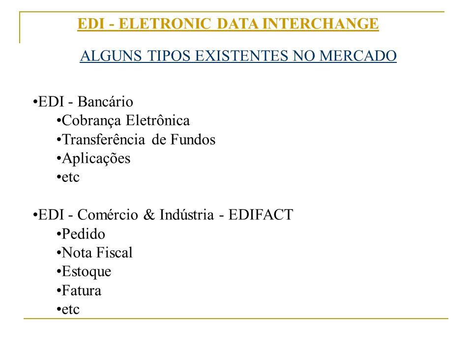 EDI - ELETRONIC DATA INTERCHANGE ALGUNS TIPOS EXISTENTES NO MERCADO EDI - Bancário Cobrança Eletrônica Transferência de Fundos Aplicações etc EDI - Co