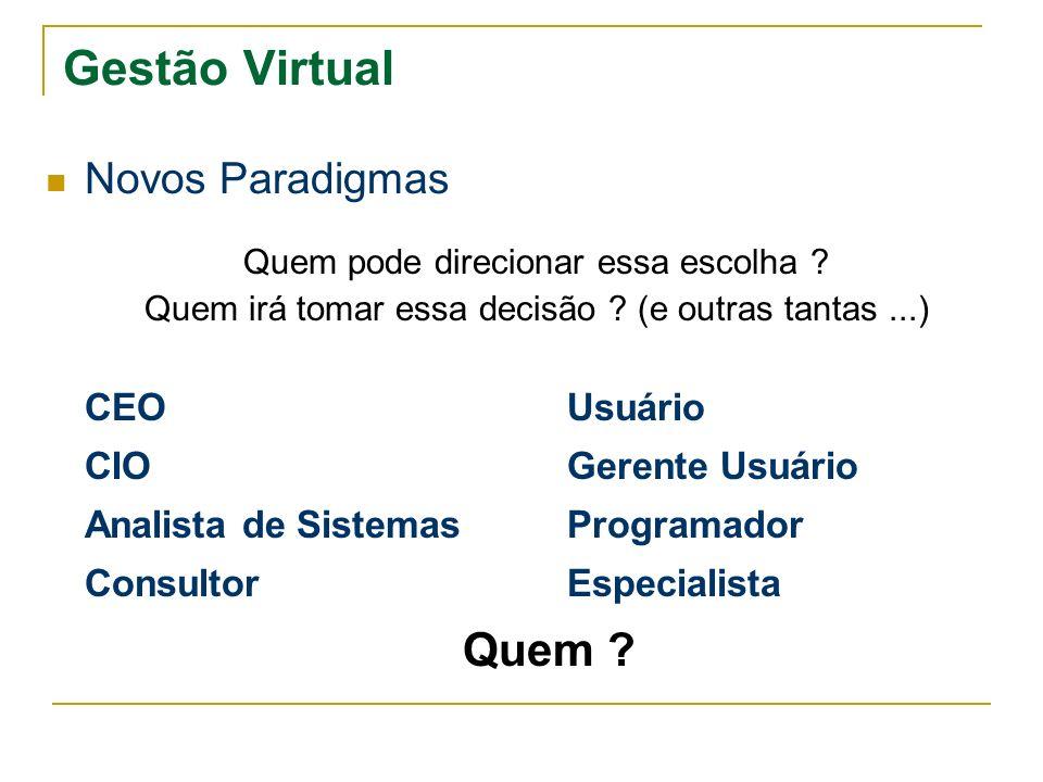 Gestão Virtual Novos Paradigmas Quem pode direcionar essa escolha ? Quem irá tomar essa decisão ? (e outras tantas...) CEOUsuário CIOGerente Usuário A