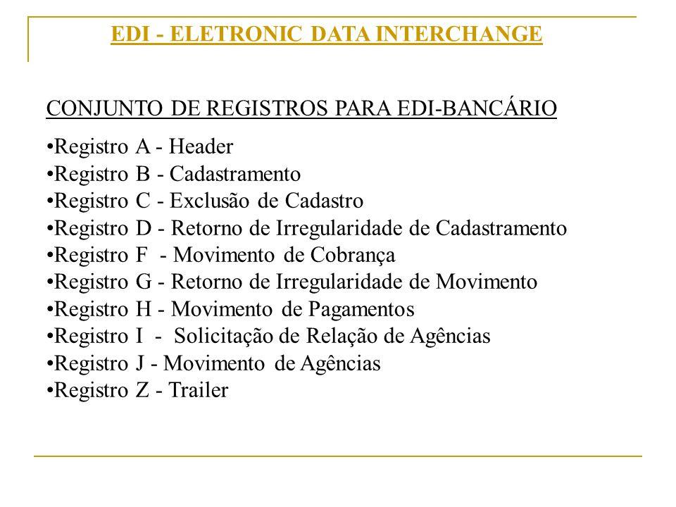 EDI - ELETRONIC DATA INTERCHANGE CONJUNTO DE REGISTROS PARA EDI-BANCÁRIO Registro A - Header Registro B - Cadastramento Registro C - Exclusão de Cadas