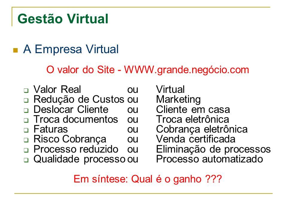 Gestão Virtual A Empresa Virtual O valor do Site - WWW.grande.negócio.com Valor Real ou Virtual Redução de CustosouMarketing Deslocar ClienteouCliente