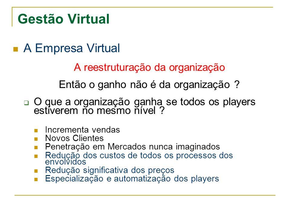 Gestão Virtual A Empresa Virtual A reestruturação da organização Então o ganho não é da organização ? O que a organização ganha se todos os players es