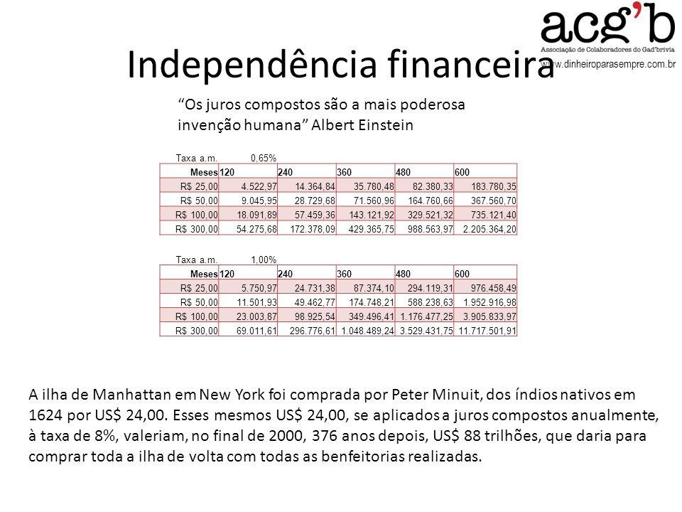 www.dinheiroparasempre.com.br Independência financeira Taxa a.m.0,65% Meses120240360480600 R$ 25,004.522,9714.364,8435.780,4882.380,33183.780,35 R$ 50