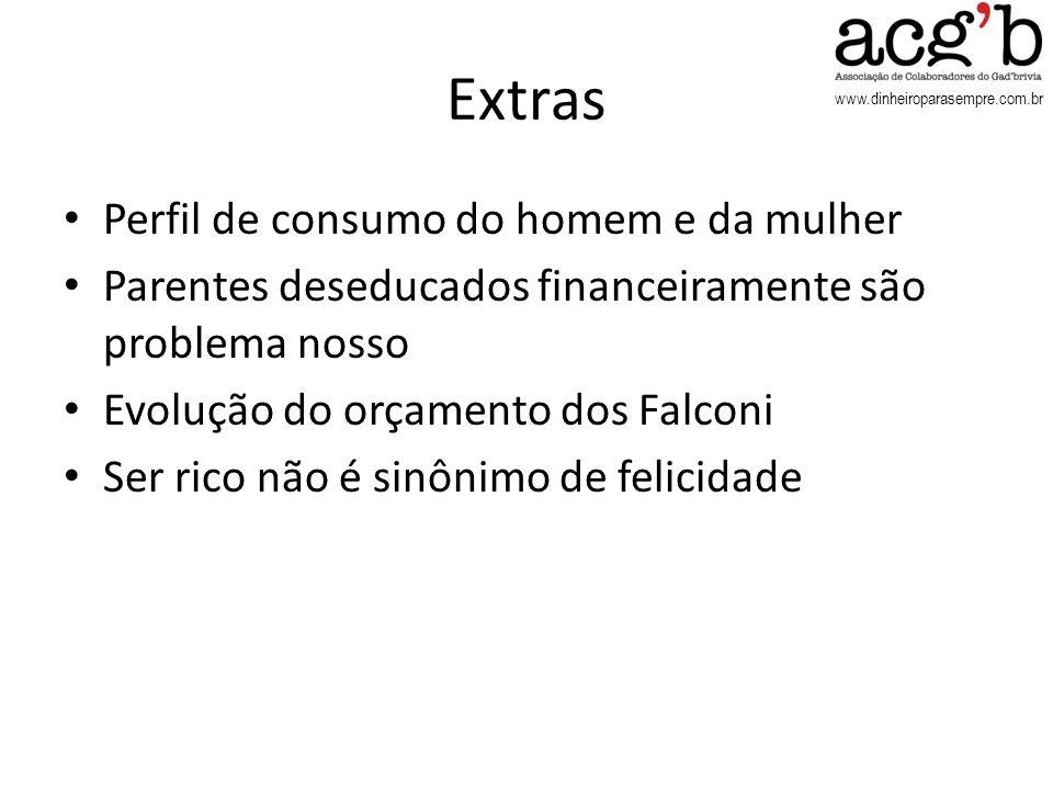 www.dinheiroparasempre.com.br Extras Perfil de consumo do homem e da mulher Parentes deseducados financeiramente são problema nosso Evolução do orçame