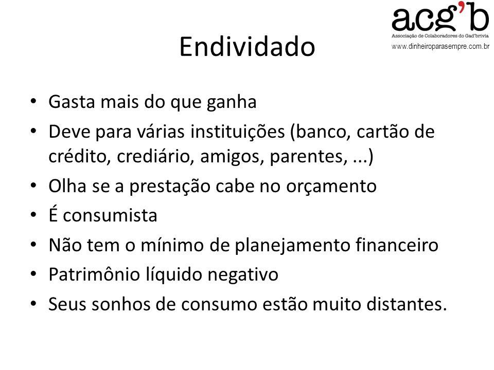www.dinheiroparasempre.com.br Endividado Gasta mais do que ganha Deve para várias instituições (banco, cartão de crédito, crediário, amigos, parentes,