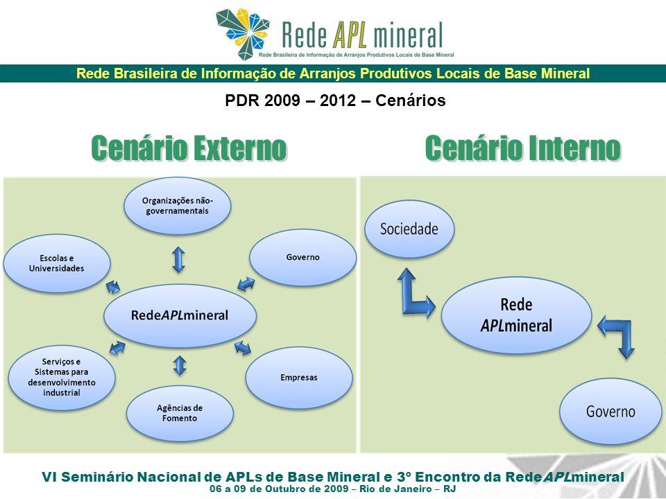 Rede Brasileira de Informação de Arranjos Produtivos Locais de Base Mineral VI Seminário Nacional de APLs de Base Mineral e 3º Encontro da RedeAPLmineral 06 a 09 de Outubro de 2009 – Rio de Janeiro – RJ P PDR 2009 – 2012 – Cenários