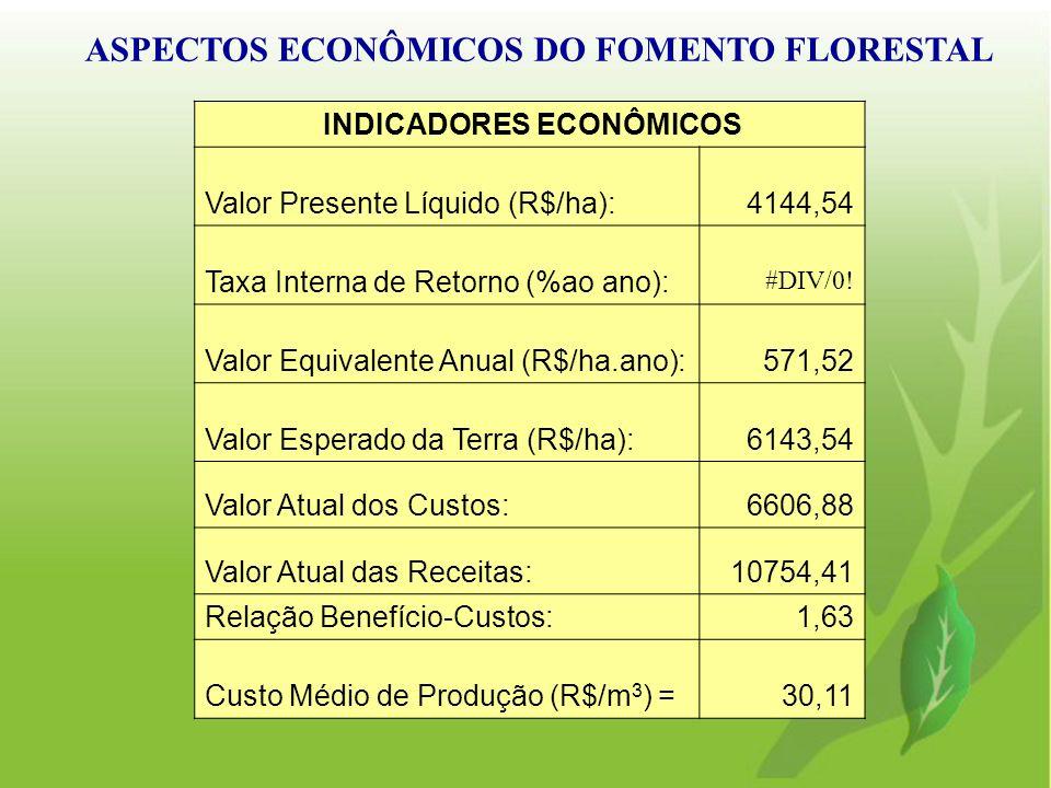 INDICADORES ECONÔMICOS Valor Presente Líquido (R$/ha):4144,54 Taxa Interna de Retorno (%ao ano):#DIV/0! Valor Equivalente Anual (R$/ha.ano):571,52 Val