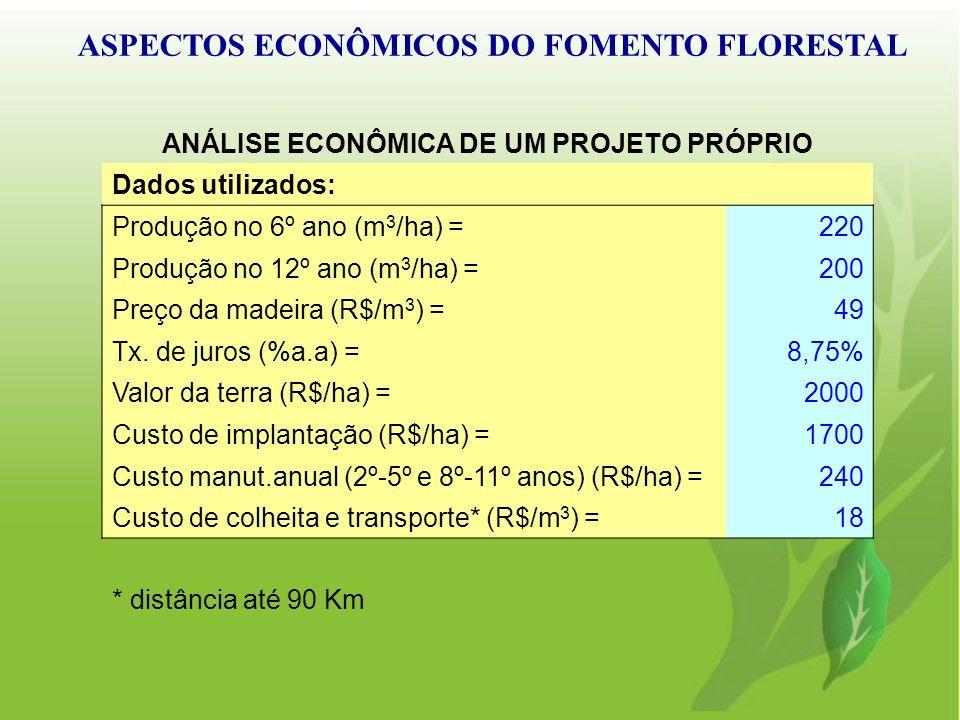 ANÁLISE ECONÔMICA DE UM PROJETO PRÓPRIO Dados utilizados: Produção no 6º ano (m 3 /ha) = 220 Produção no 12º ano (m 3 /ha) = 200 Preço da madeira (R$/
