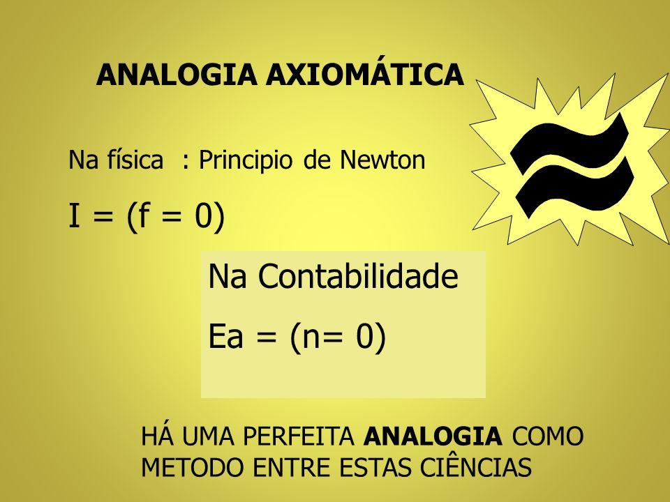 A EFICÁCIA É A META EFICÁCIA É A ANULAÇÃO DA NECESSIDADE Ea = (n = 0)