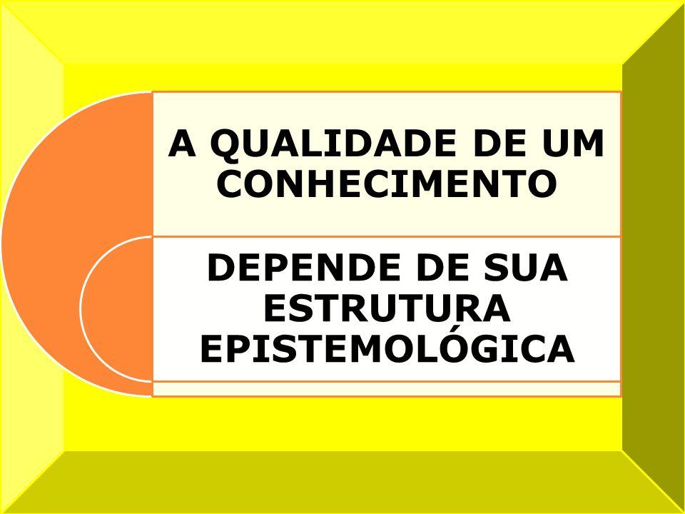 OS MEIOS PATRIMONIAIS SE TRANSFORMAM REALIZANDO FUNÇÕES SISTEMÁTICAS.